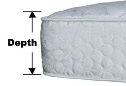 Measuring mattress depth