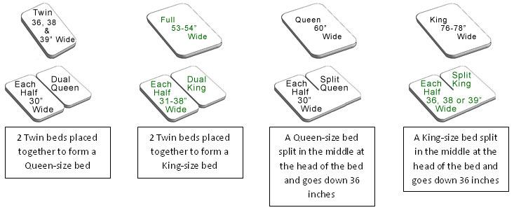 mattress-sizes_