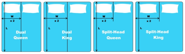 How to measure dual and split-head mattresses